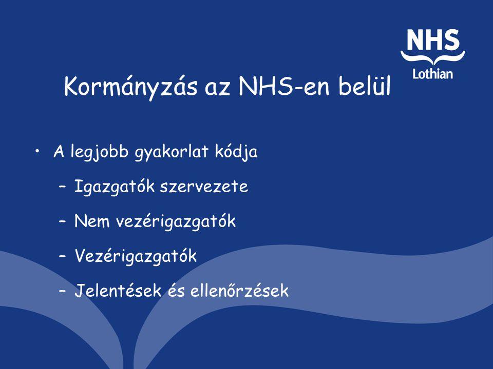 Kormányzás az NHS-en belül A legjobb gyakorlat kódja –Igazgatók szervezete –Nem vezérigazgatók –Vezérigazgatók –Jelentések és ellenőrzések
