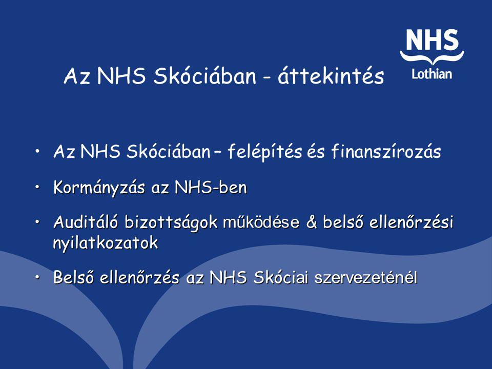Az NHS Skóciában - áttekintés Az NHS Skóciában – felépítés és finanszírozás Kormányzás az NHS-benKormányzás az NHS-ben Auditáló bizottságok működése & belső ellenőrzési nyilatkozatokAuditáló bizottságok működése & belső ellenőrzési nyilatkozatok Belső ellenőrzés az NHS Skóci ai szervezeténélBelső ellenőrzés az NHS Skóci ai szervezeténél