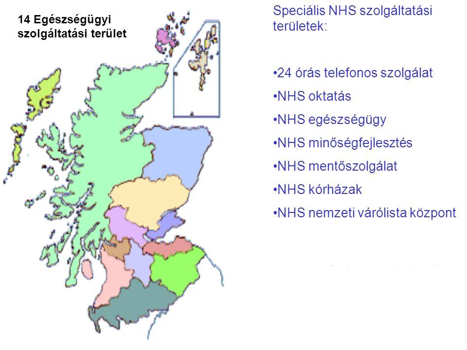 NHS in Scotland – Structure & Finance 14 Egészségügyi szolgáltatási terület Speciális NHS szolgáltatási területek: 24 órás telefonos szolgálat NHS oktatás NHS egészségügy NHS minőségfejlesztés NHS mentőszolgálat NHS kórházak NHS nemzeti várólista központ