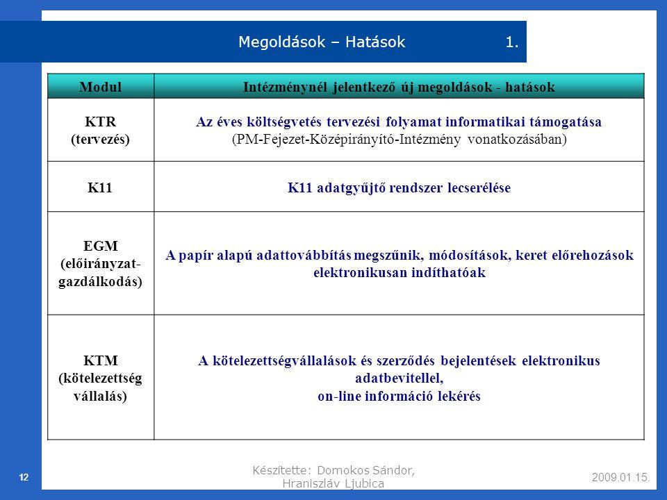 2009.01.15.Készítette: Domokos Sándor, Hraniszláv Ljubica 12 Megoldások – Hatások1.