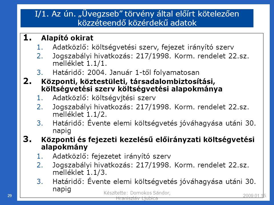 2009.01.15.Készítette: Domokos Sándor, Hraniszláv Ljubica 29 I/1.