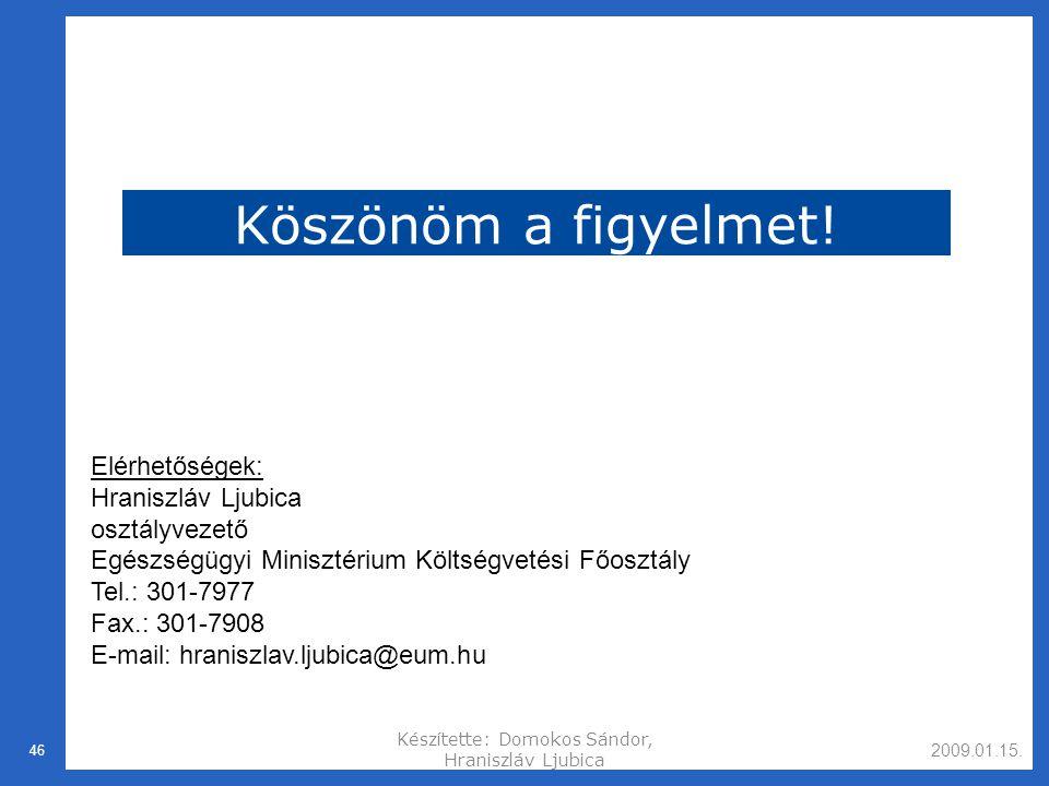2009.01.15.Készítette: Domokos Sándor, Hraniszláv Ljubica 46 Köszönöm a figyelmet.