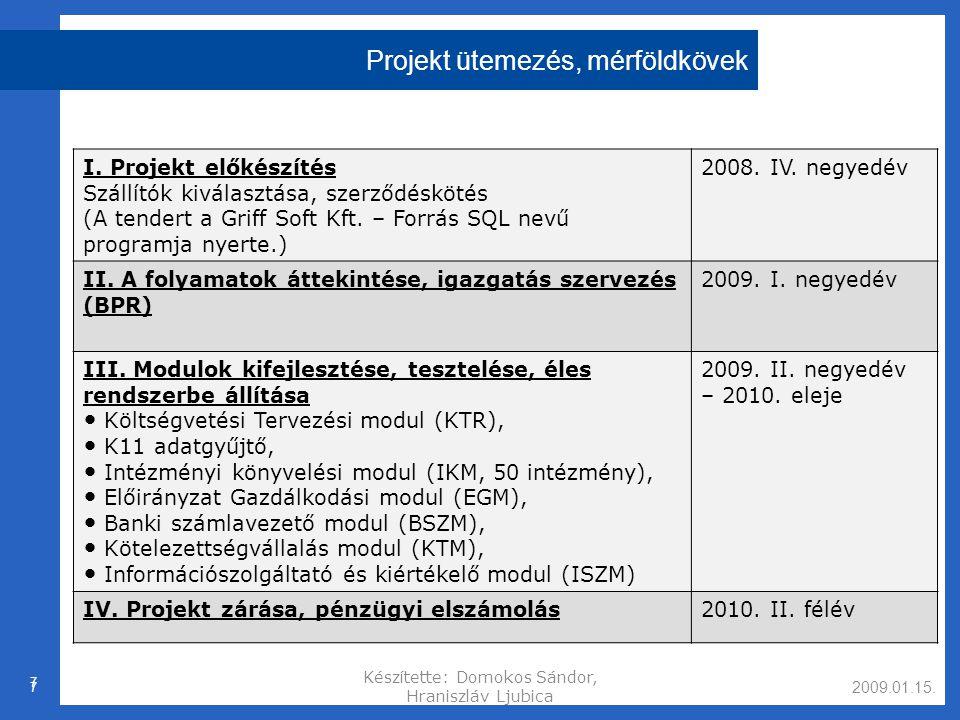 2009.01.15.Készítette: Domokos Sándor, Hraniszláv Ljubica 7 Projekt ütemezés, mérföldkövek I.