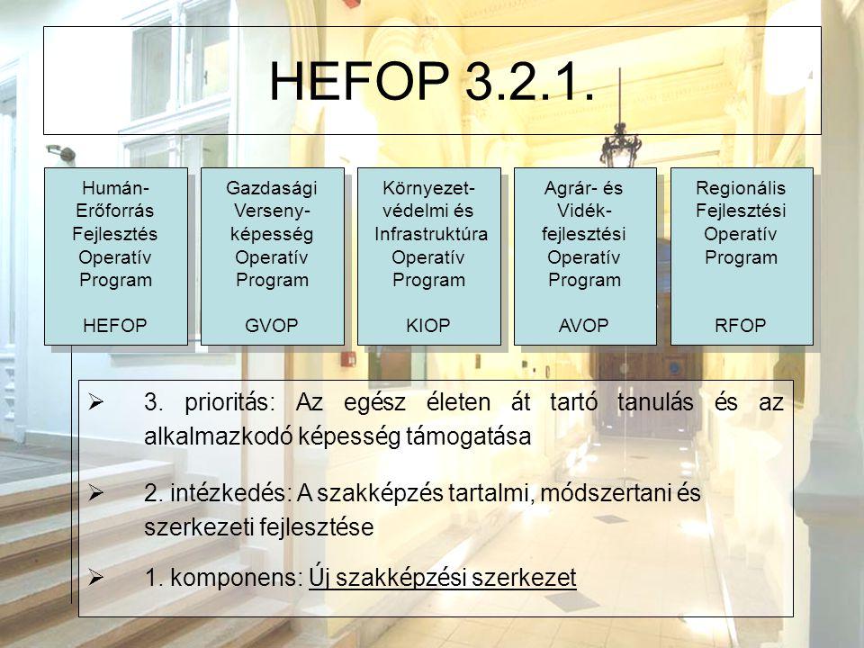 HEFOP 3.2.1.  3. priorit á s: Az eg é sz é leten á t tart ó tanul á s é s az alkalmazkod ó k é pess é g t á mogat á sa  2. int é zked é s: A szakk é