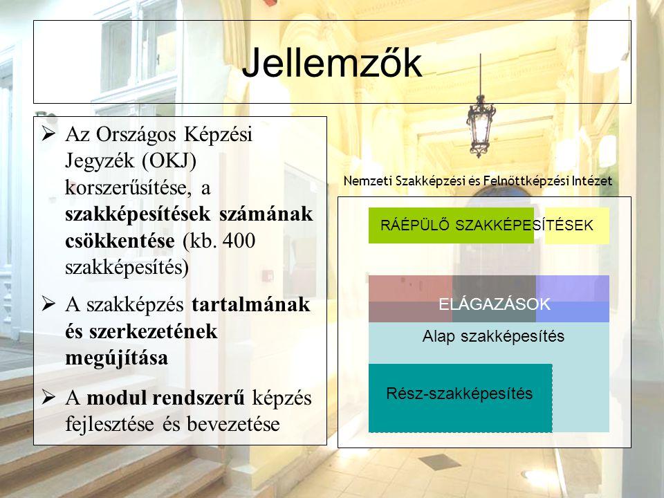  Az Országos Képzési Jegyzék (OKJ) korszerűsítése, a szakképesítések számának csökkentése (kb. 400 szakképesítés)  A szakképzés tartalmának és szerk
