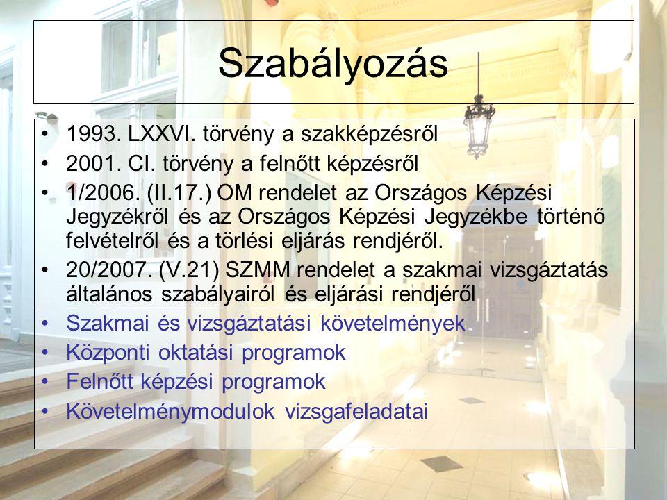 Szabályozás 1993. LXXVI. törvény a szakképzésről 2001. CI. törvény a felnőtt képzésről 1/2006. (II.17.) OM rendelet az Országos Képzési Jegyzékről és