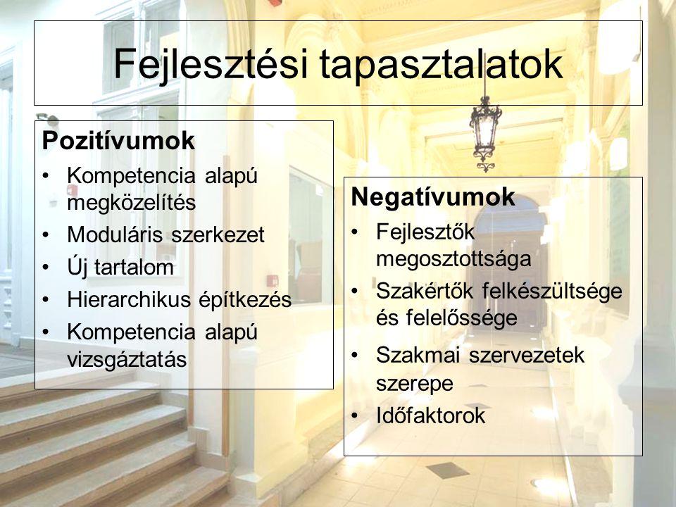 Pozitívumok Kompetencia alapú megközelítés Moduláris szerkezet Új tartalom Hierarchikus építkezés Kompetencia alapú vizsgáztatás Fejlesztési tapasztal