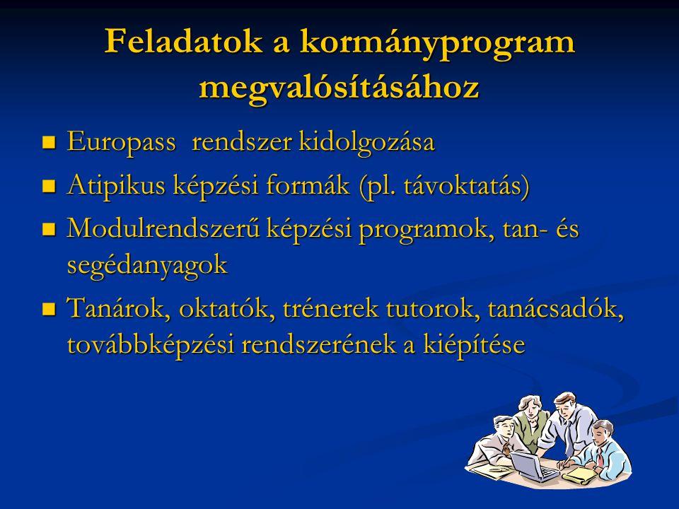Feladatok a kormányprogram megvalósításához Europass rendszer kidolgozása Europass rendszer kidolgozása Atipikus képzési formák (pl. távoktatás) Atipi