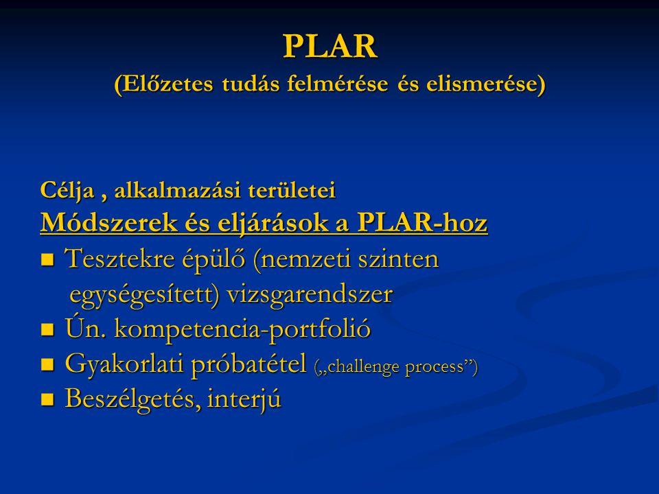 PLAR (Előzetes tudás felmérése és elismerése) Célja, alkalmazási területei Módszerek és eljárások a PLAR-hoz Tesztekre épülő (nemzeti szinten Tesztekre épülő (nemzeti szinten egységesített) vizsgarendszer egységesített) vizsgarendszer Ún.