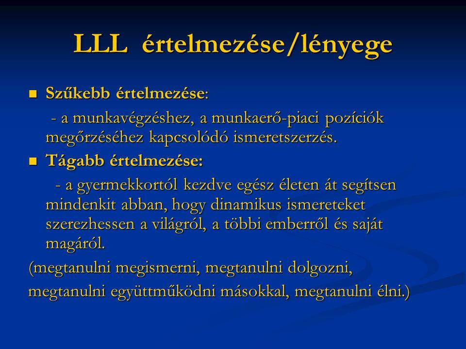 LLL értelmezése/lényege Szűkebb értelmezése: Szűkebb értelmezése: - a munkavégzéshez, a munkaerő-piaci pozíciók megőrzéséhez kapcsolódó ismeretszerzés