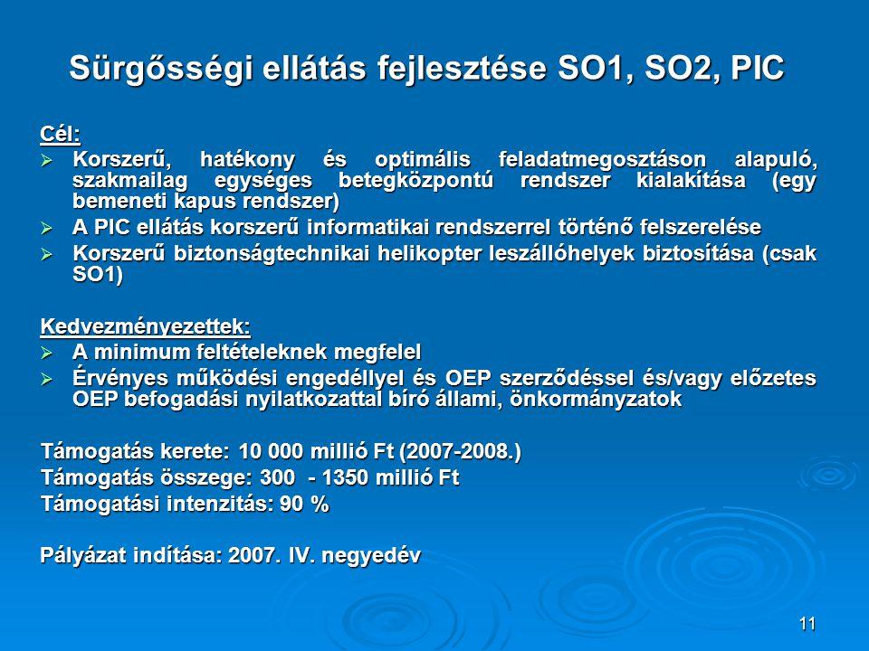 11 Sürgősségi ellátás fejlesztése SO1, SO2, PIC Cél:  Korszerű, hatékony és optimális feladatmegosztáson alapuló, szakmailag egységes betegközpontú rendszer kialakítása (egy bemeneti kapus rendszer)  A PIC ellátás korszerű informatikai rendszerrel történő felszerelése  Korszerű biztonságtechnikai helikopter leszállóhelyek biztosítása (csak SO1) Kedvezményezettek:  A minimum feltételeknek megfelel  Érvényes működési engedéllyel és OEP szerződéssel és/vagy előzetes OEP befogadási nyilatkozattal bíró állami, önkormányzatok Támogatás kerete: 10 000 millió Ft (2007-2008.) Támogatás összege: 300 - 1350 millió Ft Támogatási intenzitás: 90 % Pályázat indítása: 2007.