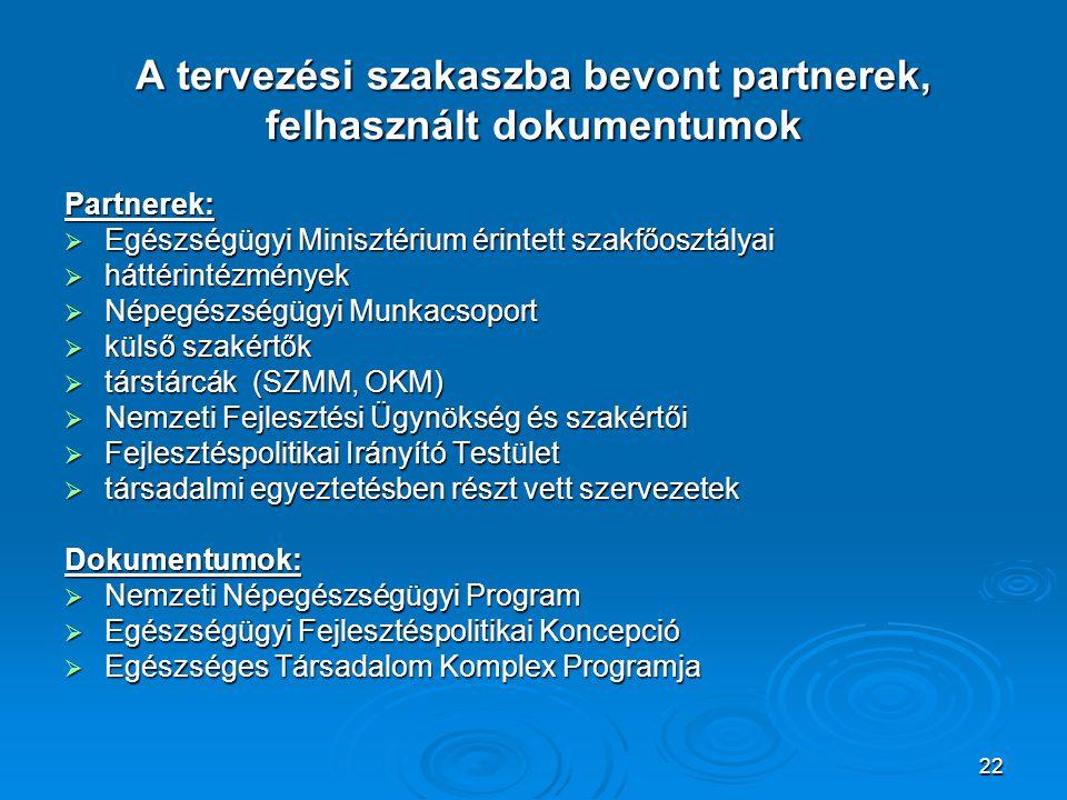 22 A tervezési szakaszba bevont partnerek, felhasznált dokumentumok Partnerek:  Egészségügyi Minisztérium érintett szakfőosztályai  háttérintézmények  Népegészségügyi Munkacsoport  külső szakértők  társtárcák (SZMM, OKM)  Nemzeti Fejlesztési Ügynökség és szakértői  Fejlesztéspolitikai Irányító Testület  társadalmi egyeztetésben részt vett szervezetek Dokumentumok:  Nemzeti Népegészségügyi Program  Egészségügyi Fejlesztéspolitikai Koncepció  Egészséges Társadalom Komplex Programja