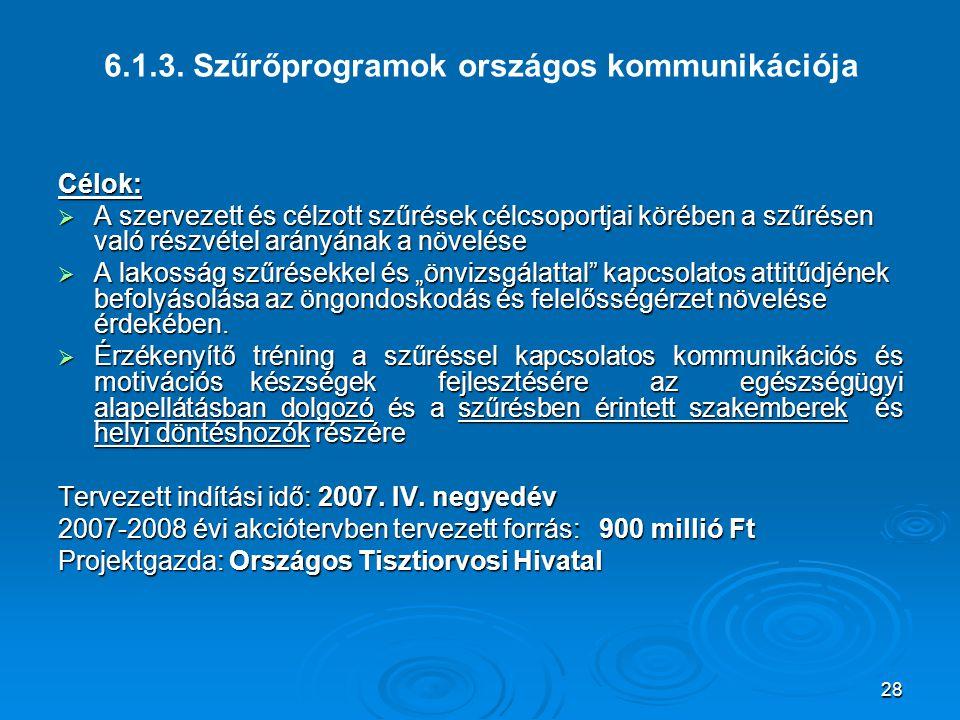 28 6.1.3. Szűrőprogramok országos kommunikációja Célok:  A szervezett és célzott szűrések célcsoportjai körében a szűrésen való részvétel arányának a