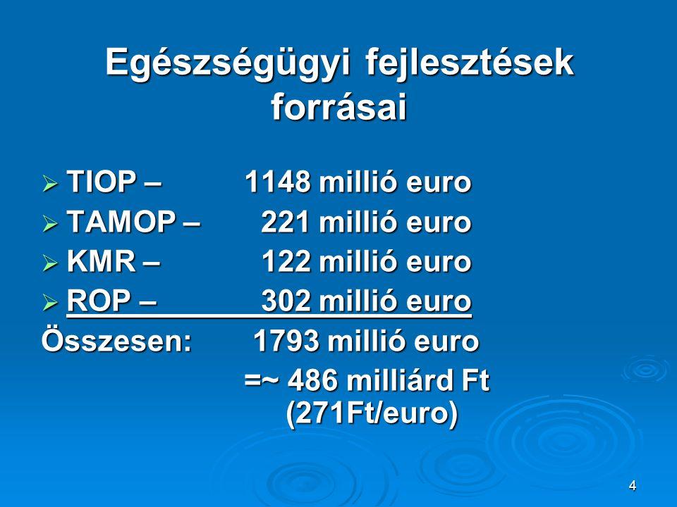 4 Egészségügyi fejlesztések forrásai  TIOP – 1148 millió euro  TAMOP – 221 millió euro  KMR – 122 millió euro  ROP – 302 millió euro Összesen: 179