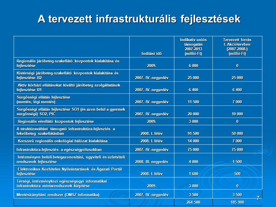 7 A tervezett infrastrukturális fejlesztések Indítási idő Indikatív uniós támogatás 2007-2013 (millió Ft) Tervezett forrás I. Akciótervben (2007-2008.