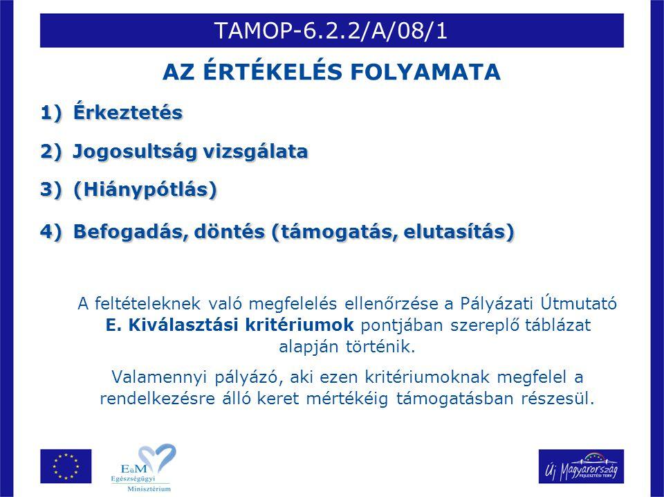 TAMOP-6.2.2/A/08/1 AZ ÉRTÉKELÉS FOLYAMATA 1)Érkeztetés 2)Jogosultság vizsgálata 3)(Hiánypótlás) 4)Befogadás, döntés (támogatás, elutasítás) A feltétel