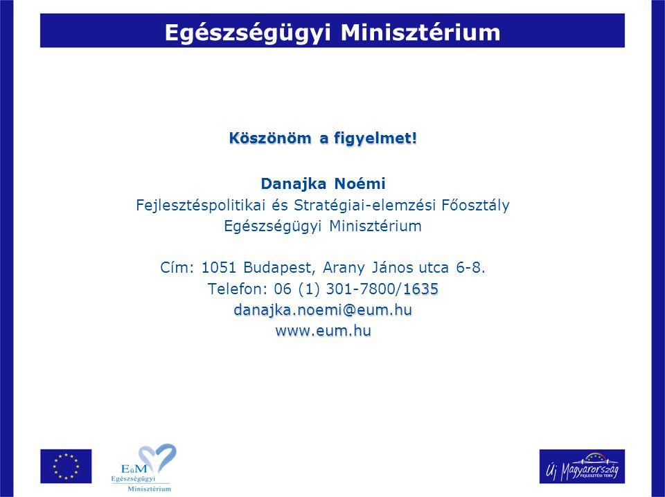 Egészségügyi Minisztérium Köszönöm a figyelmet! Danajka Noémi Fejlesztéspolitikai és Stratégiai-elemzési Főosztály Egészségügyi Minisztérium Cím: 1051