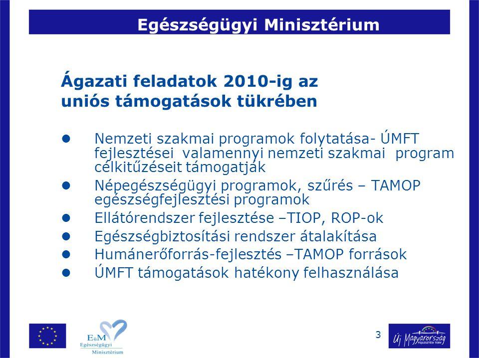 3 Egészségügyi Minisztérium Ágazati feladatok 2010-ig az uniós támogatások tükrében Nemzeti szakmai programok folytatása- ÚMFT fejlesztései valamennyi