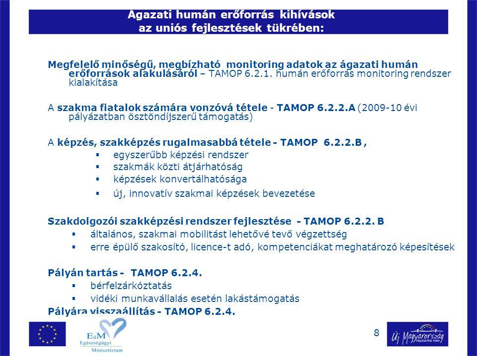 8 Megfelelő minőségű, megbízható monitoring adatok az ágazati humán erőforrások alakulásáról – TAMOP 6.2.1. humán erőforrás monitoring rendszer kialak