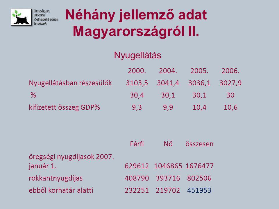 Néhány jellemző adat Magyarországról II. 2000.2004.2005.2006.