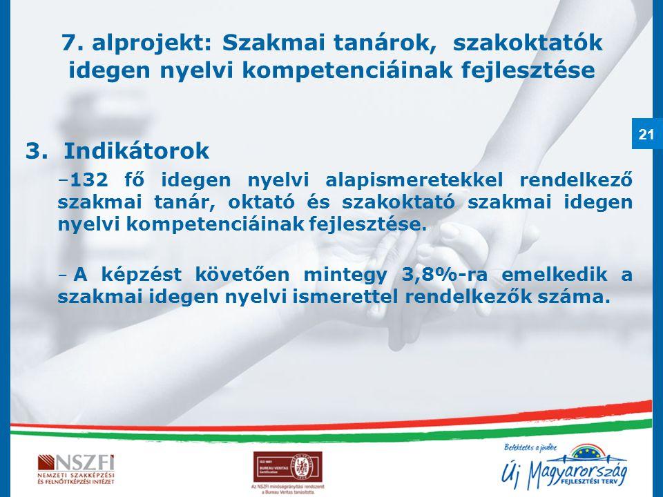 21 7. alprojekt: Szakmai tanárok, szakoktatók idegen nyelvi kompetenciáinak fejlesztése 3. Indikátorok –132 fő idegen nyelvi alapismeretekkel rendelke