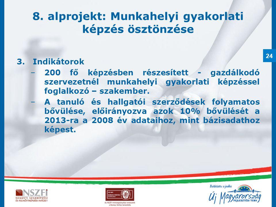 24 8. alprojekt: Munkahelyi gyakorlati képzés ösztönzése 3.Indikátorok –200 fő képzésben részesített - gazdálkodó szervezetnél munkahelyi gyakorlati k