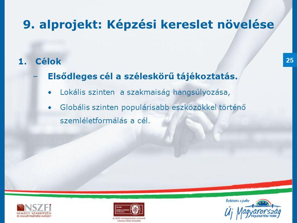 25 9. alprojekt: Képzési kereslet növelése 1.Célok –Elsődleges cél a széleskörű tájékoztatás. Lokális szinten a szakmaiság hangsúlyozása, Globális szi