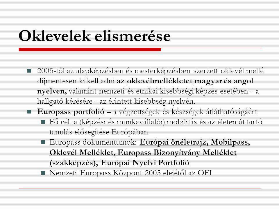 Oklevelek elismerése 2005-től az alapképzésben és mesterképzésben szerzett oklevél mellé díjmentesen ki kell adni az oklevélmellékletet magyar és angol nyelven, valamint nemzeti és etnikai kisebbségi képzés esetében - a hallgató kérésére - az érintett kisebbség nyelvén.