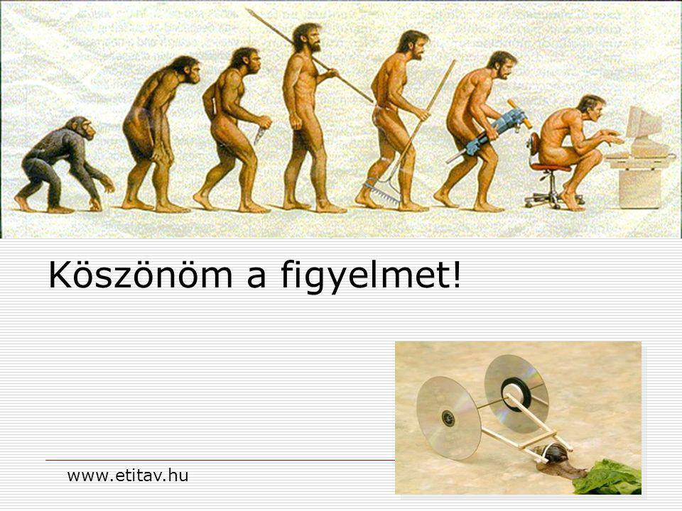 Köszönöm a figyelmet! www.etitav.hu