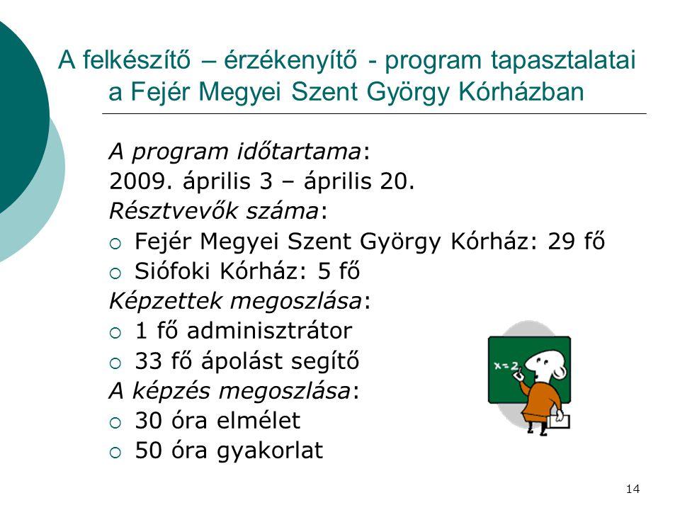 14 A felkészítő – érzékenyítő - program tapasztalatai a Fejér Megyei Szent György Kórházban A program időtartama: 2009. április 3 – április 20. Résztv