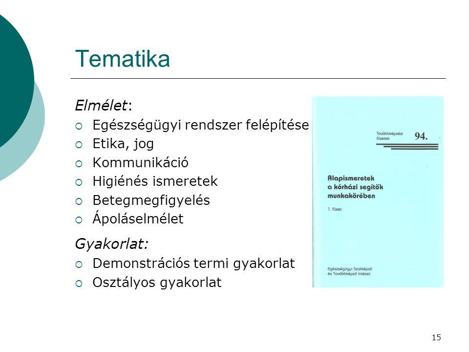 15 Tematika Elmélet:  Egészségügyi rendszer felépítése  Etika, jog  Kommunikáció  Higiénés ismeretek  Betegmegfigyelés  Ápoláselmélet Gyakorlat:
