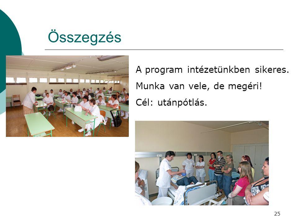 25 Összegzés A program intézetünkben sikeres. Munka van vele, de megéri! Cél: utánpótlás.
