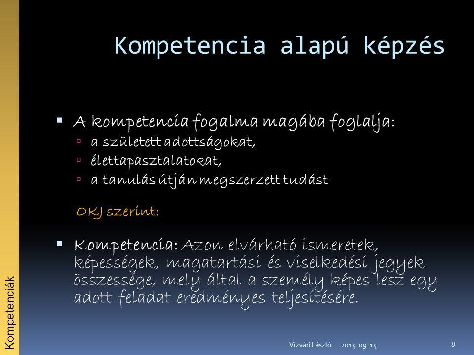 Kompetencia alapú képzés 2014. 09. 14.Vízvári László 8  A kompetencia fogalma magába foglalja:  a született adottságokat,  élettapasztalatokat,  a