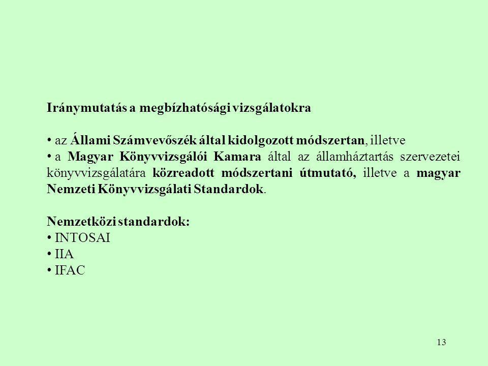 13 Iránymutatás a megbízhatósági vizsgálatokra az Állami Számvevőszék által kidolgozott módszertan, illetve a Magyar Könyvvizsgálói Kamara által az ál