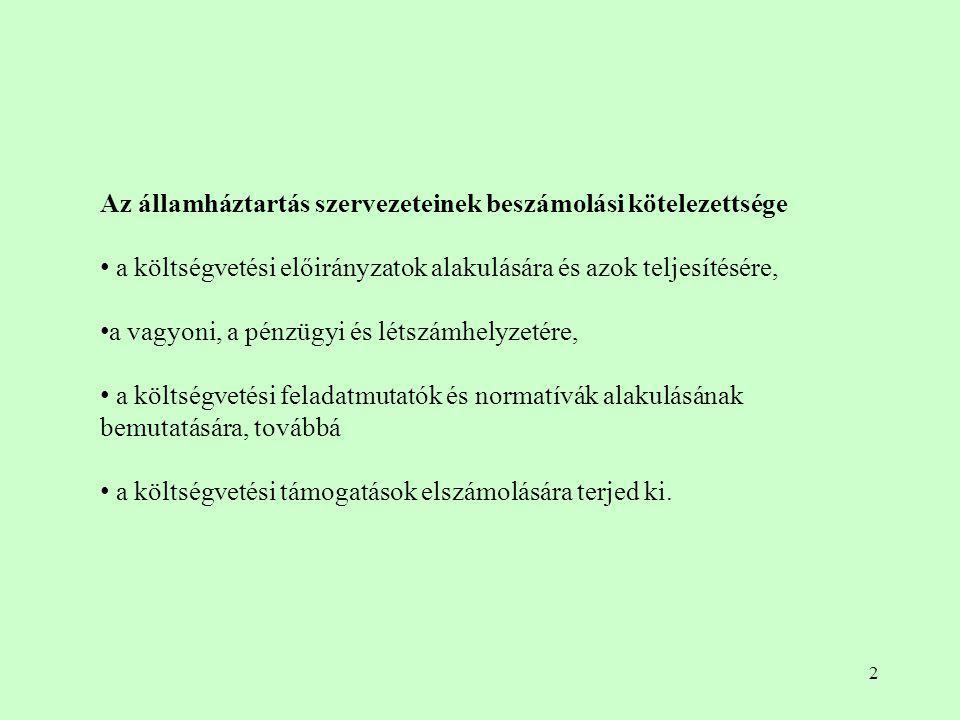 """23 A beszámoló megbízhatóságával kapcsolatos ellenőrzések """"menetrendje – III."""