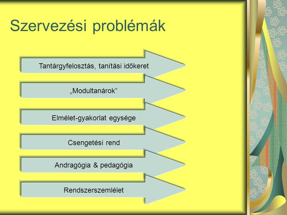 """Szervezési problémák Tantárgyfelosztás, tanítási időkeret """"Modultanárok Elmélet-gyakorlat egysége Csengetési rend Andragógia & pedagógia Rendszerszemlélet"""