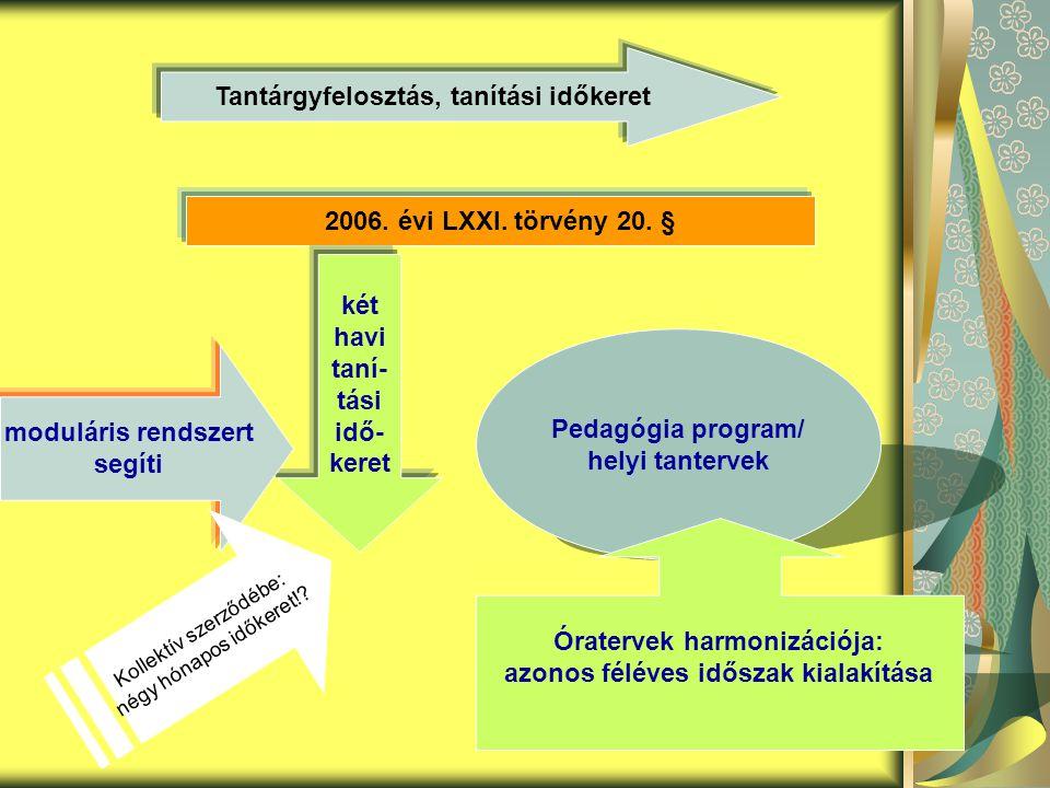 Tantárgyfelosztás, tanítási időkeret 2006.évi LXXI.