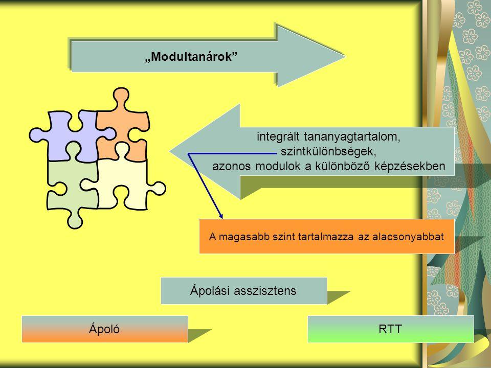 """""""Modultanárok integrált tananyagtartalom, szintkülönbségek, azonos modulok a különböző képzésekben Ápoló Ápolási asszisztens RTT A magasabb szint tartalmazza az alacsonyabbat"""