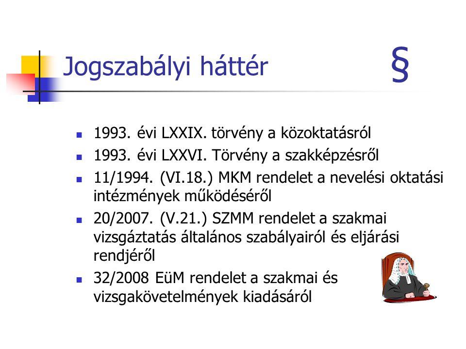 Jogszabályi háttér § 1993. évi LXXIX. törvény a közoktatásról 1993. évi LXXVI. Törvény a szakképzésről 11/1994. (VI.18.) MKM rendelet a nevelési oktat