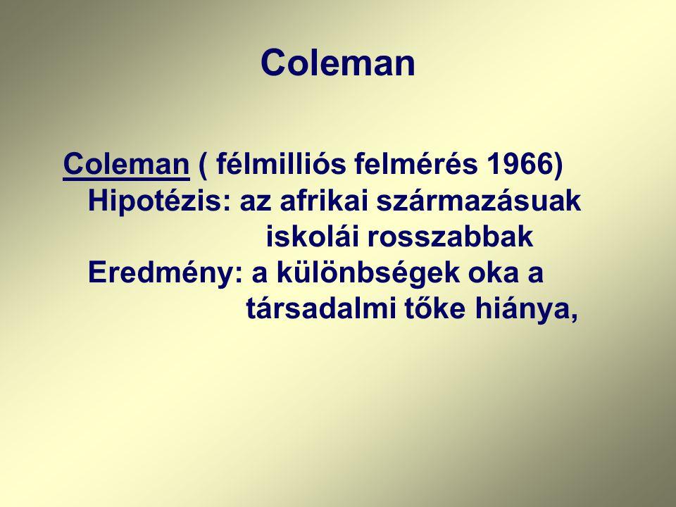 Coleman Coleman ( félmilliós felmérés 1966) Hipotézis: az afrikai származásuak iskolái rosszabbak Eredmény: a különbségek oka a társadalmi tőke hiánya,