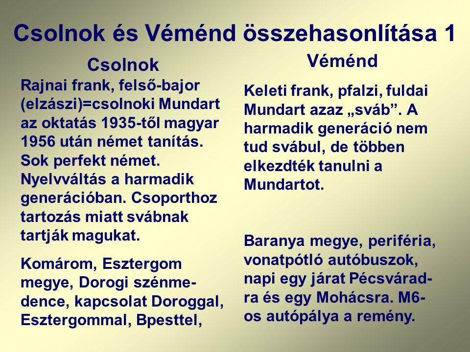 Csolnok és Véménd összehasonlítása 1 Csolnok Rajnai frank, felső-bajor (elzászi)=csolnoki Mundart az oktatás 1935-től magyar 1956 után német tanítás.