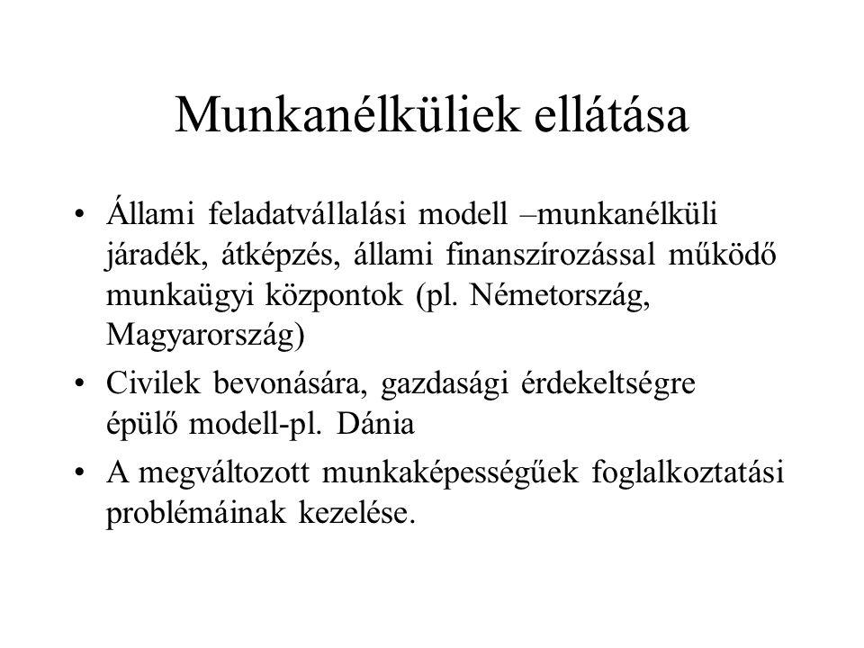 Munkanélküliek ellátása Állami feladatvállalási modell –munkanélküli járadék, átképzés, állami finanszírozással működő munkaügyi központok (pl. Németo