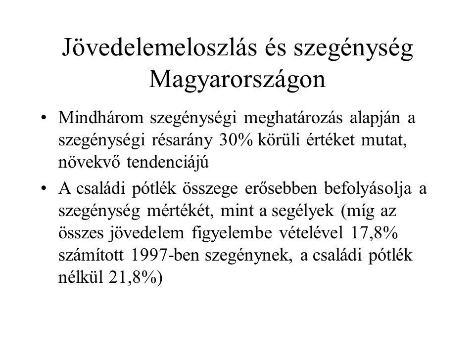 Jövedelemeloszlás és szegénység Magyarországon Mindhárom szegénységi meghatározás alapján a szegénységi résarány 30% körüli értéket mutat, növekvő ten