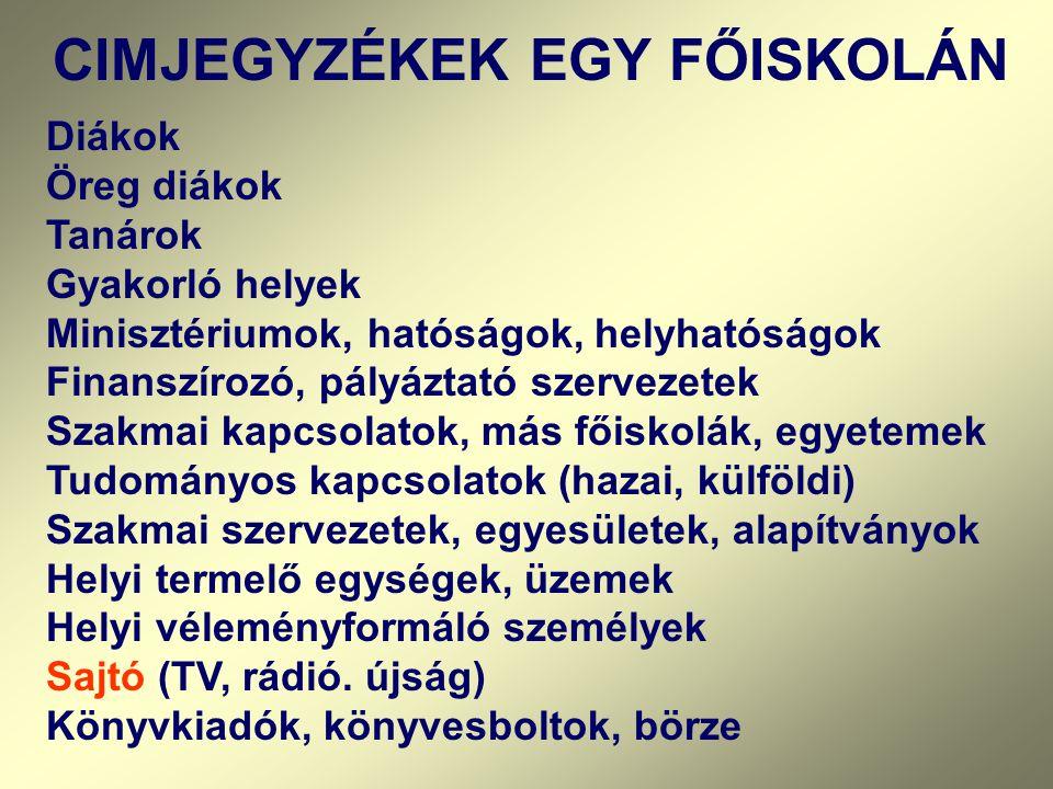 ELŐADÁS TERVEZÉSE 1.