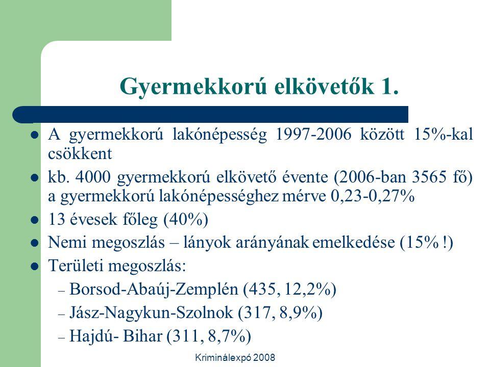 Kriminálexpó 2008 Gyermekkorú elkövetők 1. A gyermekkorú lakónépesség 1997-2006 között 15%-kal csökkent kb. 4000 gyermekkorú elkövető évente (2006-ban