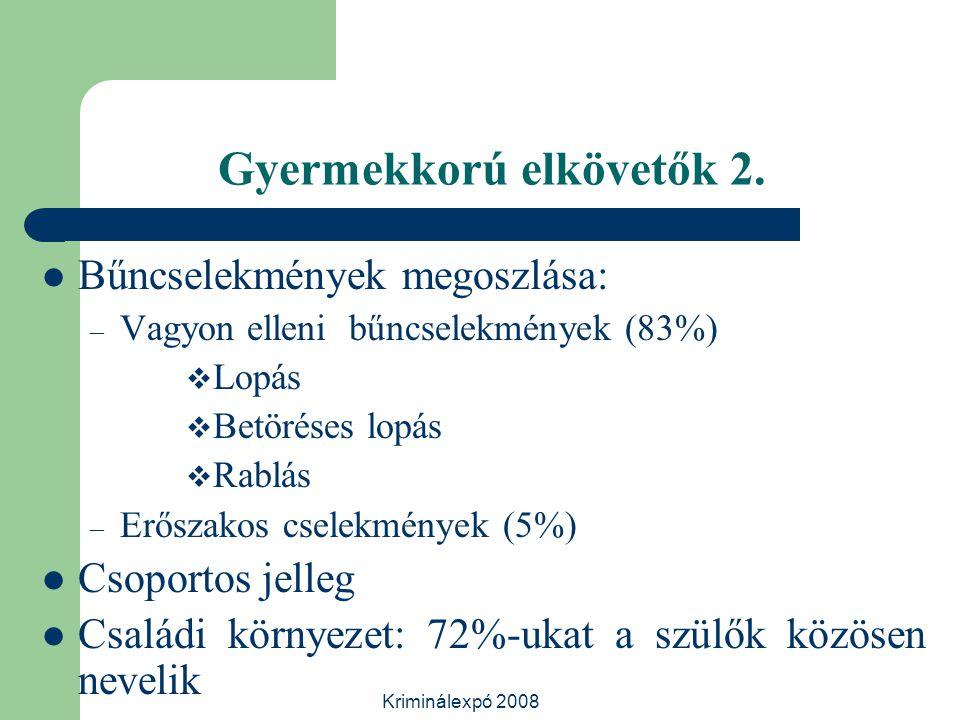 Kriminálexpó 2008 Gyermekkorú elkövetők 2. Bűncselekmények megoszlása: – Vagyon elleni bűncselekmények (83%)  Lopás  Betöréses lopás  Rablás – Erős