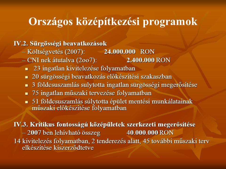 Országos középítkezési programok IV.2.