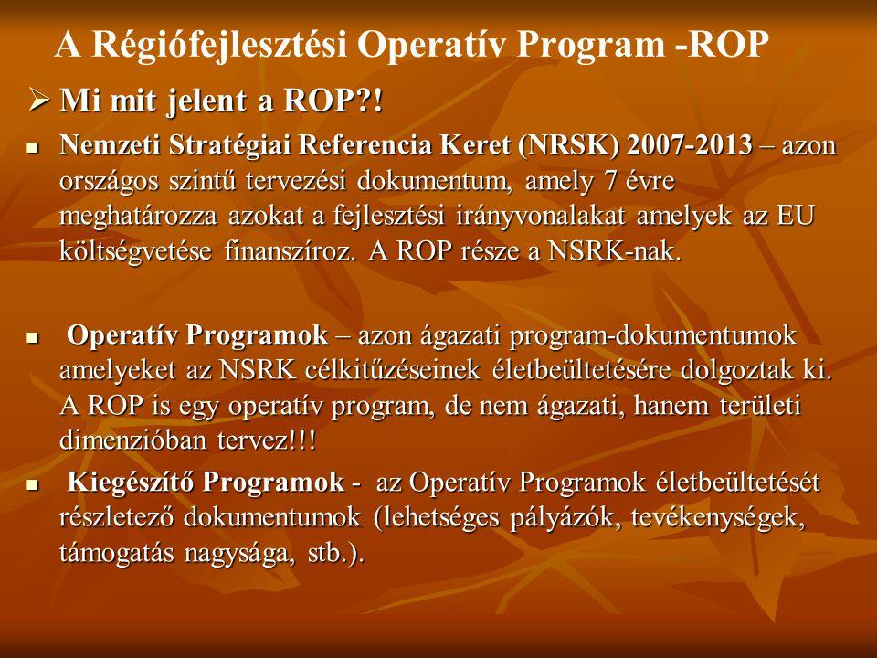  Mi mit jelent a ROP?.