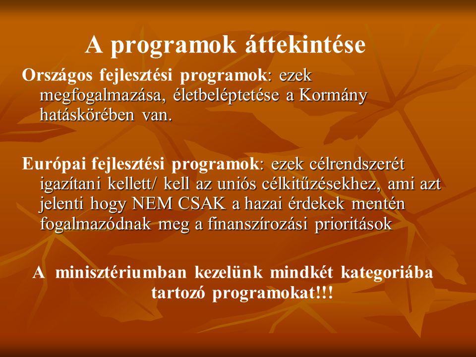 Országos középítkezési programok I.SPORTLÉTESÍTMÉNY FEJLESZTÉSI PROGRAMOK I.1.