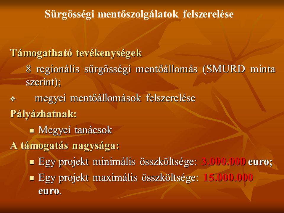 Sürgösségi mentőszolgálatok felszerelése Támogatható tevékenységek 8 regionális sürgösségi mentőállomás (SMURD minta szerint);  megyei mentőállomások felszerelése Pályázhatnak: Megyei tanácsok Megyei tanácsok A támogatás nagysága: Egy projekt minimális összköltsége: 3.000.000 euro; Egy projekt minimális összköltsége: 3.000.000 euro; Egy projekt maximális összköltsége: 15.000.000 euro.